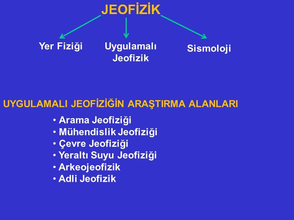 Arama Jeofiziği Mühendislik Jeofiziği Çevre Jeofiziği Yeraltı Suyu Jeofiziği Arkeojeofizik Adli Jeofizik JEOFİZİK Uygulamalı Jeofizik Yer Fiziği Sismo