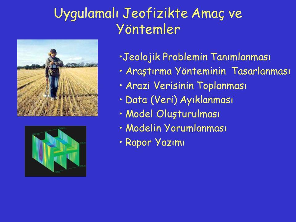 Kayma Modülü (μ)= Makaslama Modülü=Rijidite