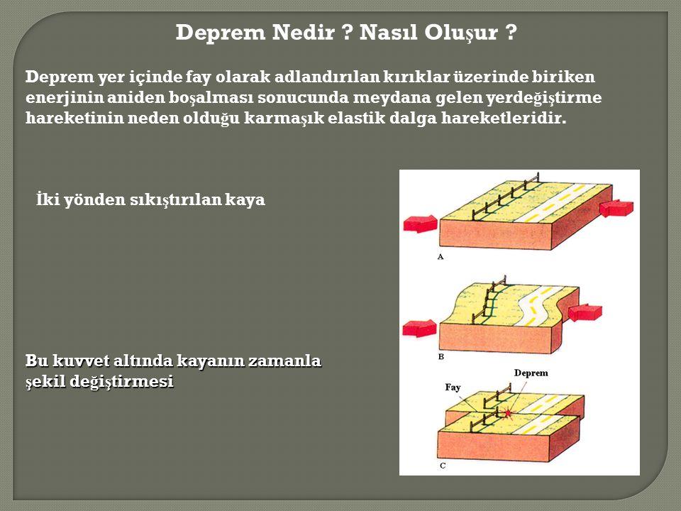 Deprem yer içinde fay olarak adlandırılan kırıklar üzerinde biriken enerjinin aniden bo ş alması sonucunda meydana gelen yerde ğ i ş tirme hareketinin neden oldu ğ u karma ş ık elastik dalga hareketleridir.