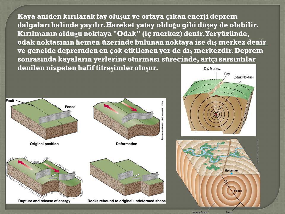 Kaya aniden kırılarak fay olu ş ur ve ortaya çıkan enerji deprem dalgaları halinde yayılır.