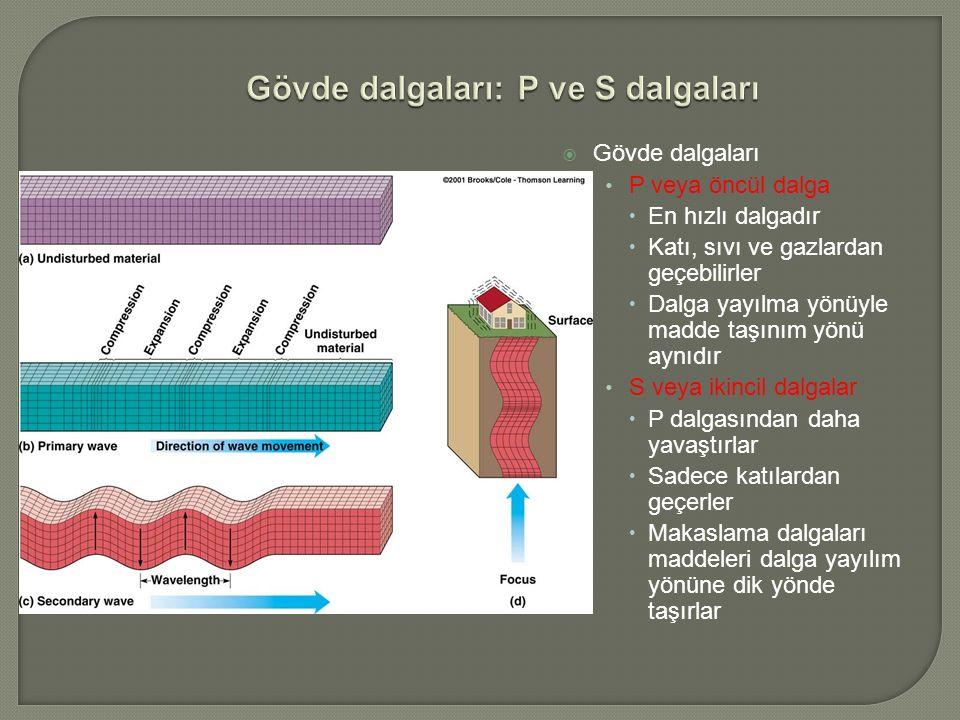  Gövde dalgaları P veya öncül dalga  En hızlı dalgadır  Katı, sıvı ve gazlardan geçebilirler  Dalga yayılma yönüyle madde taşınım yönü aynıdır S veya ikincil dalgalar  P dalgasından daha yavaştırlar  Sadece katılardan geçerler  Makaslama dalgaları maddeleri dalga yayılım yönüne dik yönde taşırlar