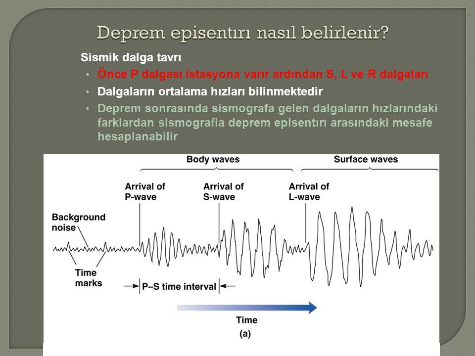 Sismik dalga tavrı Önce P dalgası istasyona varır ardından S, L ve R dalgaları Dalgaların ortalama hızları bilinmektedir Deprem sonrasında sismografa gelen dalgaların hızlarındaki farklardan sismografla deprem episentırı arasındaki mesafe hesaplanabilir