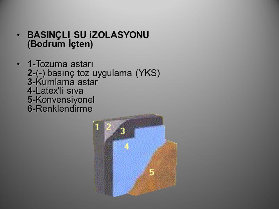 BASINÇLI SU iZOLASYONU (Bodrum İçten)BASINÇLI SU iZOLASYONU (Bodrum İçten) 1-Tozuma astarı 2-(-) basınç toz uygulama (YKS) 3-Kumlama astar 4-Latex'li