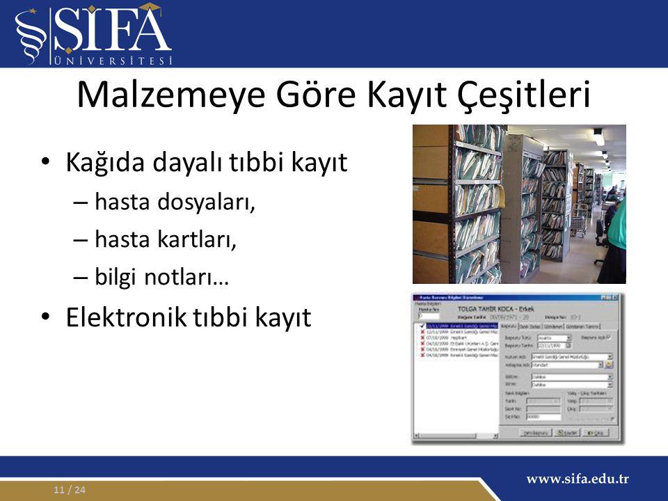Malzemeye Göre Kayıt Çeşitleri Kağıda dayalı tıbbi kayıt – hasta dosyaları, – hasta kartları, – bilgi notları… Elektronik tıbbi kayıt / 2411