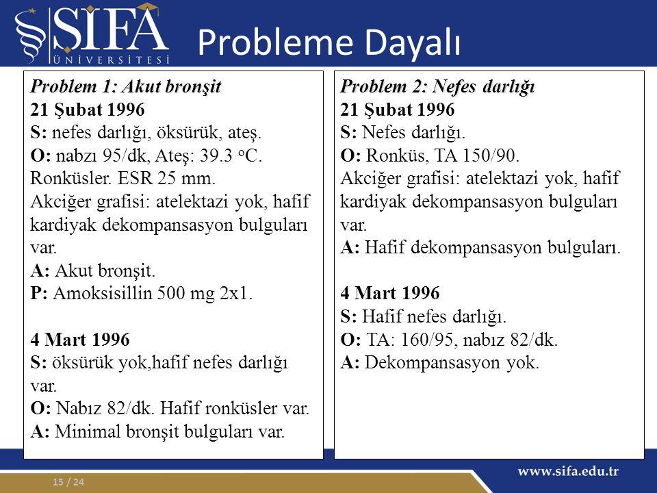 Probleme Dayalı / 2415 Problem 1: Akut bronşit 21 Şubat 1996 S: nefes darlığı, öksürük, ateş. O: nabzı 95/dk, Ateş: 39.3 o C. Ronküsler. ESR 25 mm. Ak