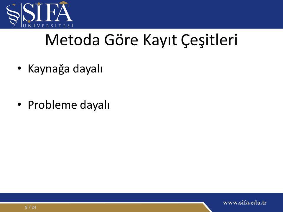 Metoda Göre Kayıt Çeşitleri Kaynağa dayalı Probleme dayalı / 248