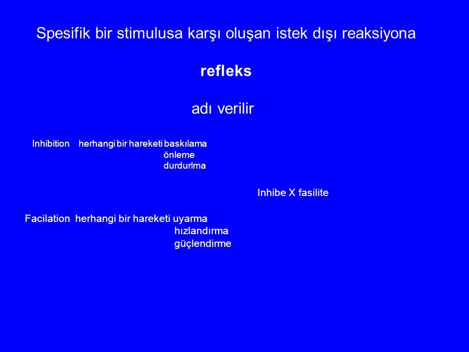 Spesifik bir stimulusa karşı oluşan istek dışı reaksiyona refleks adı verilir Inhibition herhangi bir hareketi baskılama önleme durdurlma Inhibe X fas