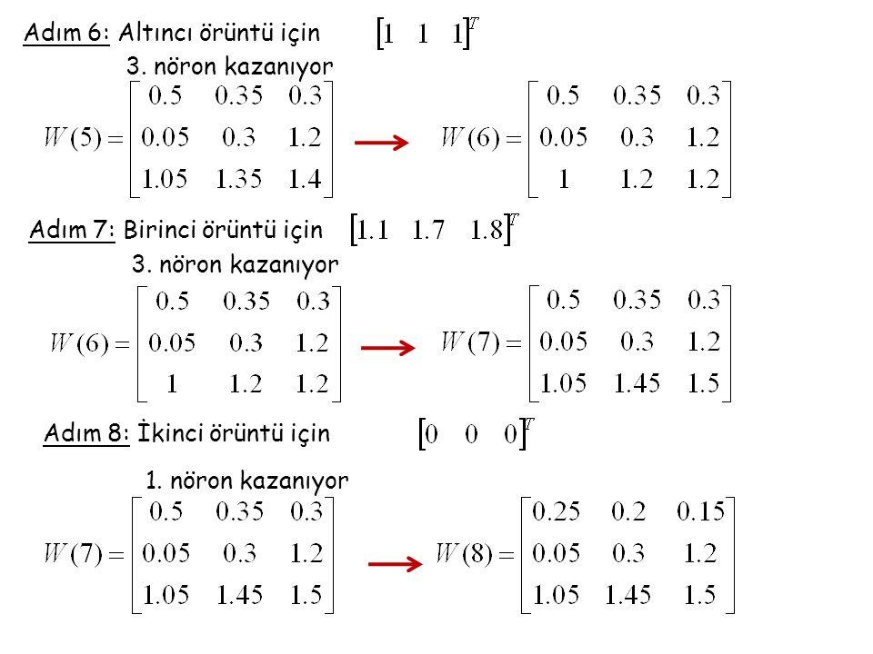 Adım 6: Altıncı örüntü için 3. nöron kazanıyor Adım 7: Birinci örüntü için 3. nöron kazanıyor Adım 8: İkinci örüntü için 1. nöron kazanıyor