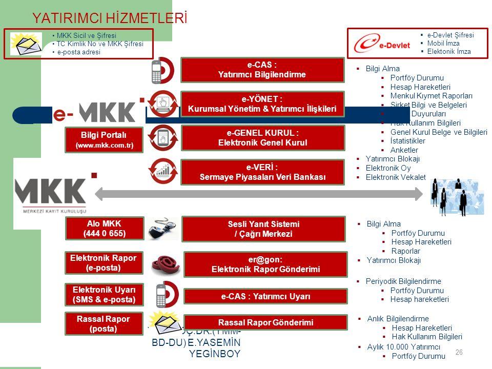 YRD.DOÇ.DR.(YMM- BD-DU) E.YASEMİN YEGİNBOY e-CAS : Yatırımcı Bilgilendirme YATIRIMCI HİZMETLERİ Rassal Rapor Gönderimi  e-Devlet Şifresi  Mobil İmza  Elektonik İmza MKK Sicil ve Şifresi TC Kimlik No ve MKK Şifresi e-posta adresi Bilgi Portalı (www.mkk.com.tr) Sesli Yanıt Sistemi / Çağrı Merkezi e-YÖNET : Kurumsal Yönetim & Yatırımcı İlişkileri er@gon: Elektronik Rapor Gönderimi  Bilgi Alma  Portföy Durumu  Hesap Hareketleri  Menkul Kıymet Raporları  Şirket Bilgi ve Belgeleri  Şirket Duyuruları  Hak Kullanım Bilgileri  Genel Kurul Belge ve Bilgileri  İstatistikler  Anketler  Yatırımcı Blokajı  Elektronik Oy  Elektronik Vekalet  Anlık Bilgilendirme  Hesap Hareketleri  Hak Kullanım Bilgileri  Periyodik Bilgilendirme  Portföy Durumu  Hesap hareketleri  Aylık 10.000 Yatırımcı  Portföy Durumu e-GENEL KURUL : Elektronik Genel Kurul e-VERİ : Sermaye Piyasaları Veri Bankası  Bilgi Alma  Portföy Durumu  Hesap Hareketleri  Raporlar  Yatırımcı Blokajı e-CAS : Yatırımcı Uyarı Alo MKK (444 0 655) Elektronik Rapor (e-posta) Elektronik Uyarı (SMS & e-posta) Rassal Rapor (posta) 26
