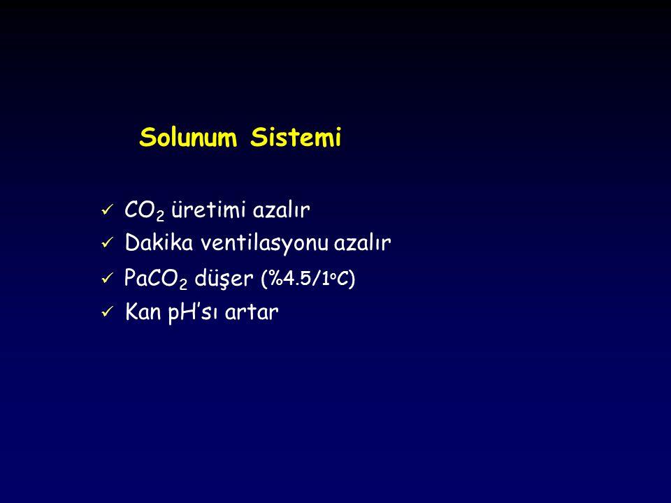 Hematolojik Etkileri A.