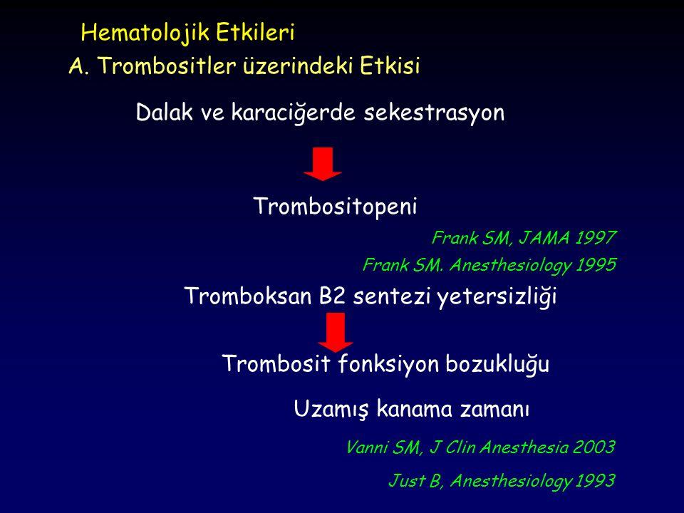 Hematolojik Etkileri B.Pıhtılaşma Kaskadına Etkisi PT ve PTT uzar Pıhtılaşma zamanı uzar C.