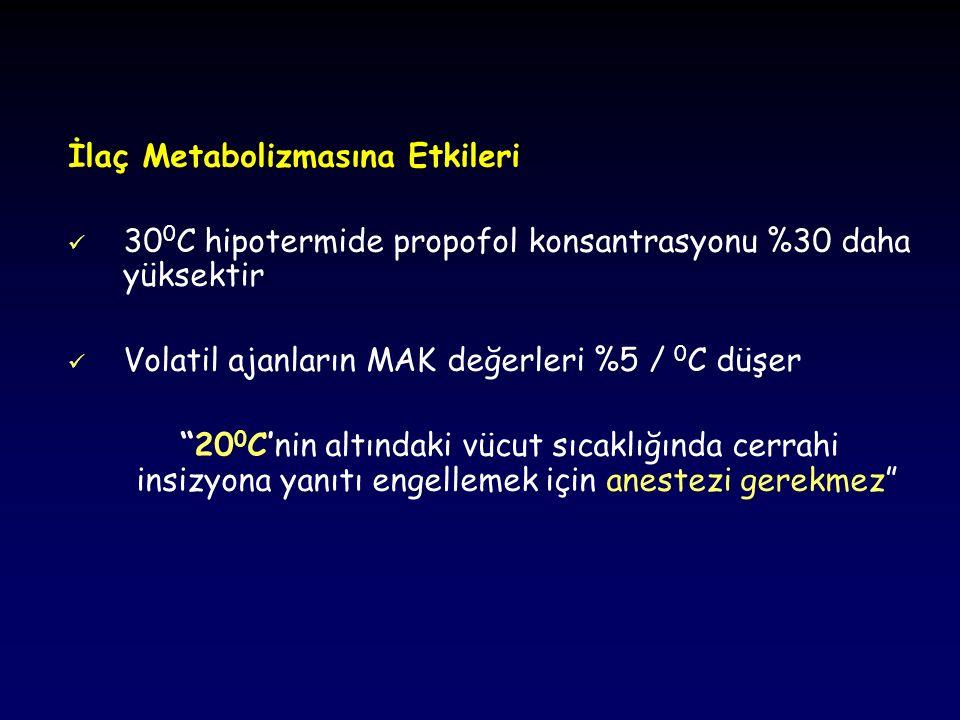 Diğer Etkileri Ağrı daha şiddetli algılanır, hasta memnuniyetinin azalması Kurz A, New England J of Med 1995 Derlenme ünitesinde kalış Normotermik 53 ± 36 dk Hipotermik (1.9 o C) 94 ± 65 dk Hospitalizasyon süresi Normotermik 12.1 ± 4.4 gün Hipotermik (1.9 o C) 14.7 ± 6.5 gün Lenhardt, 1997