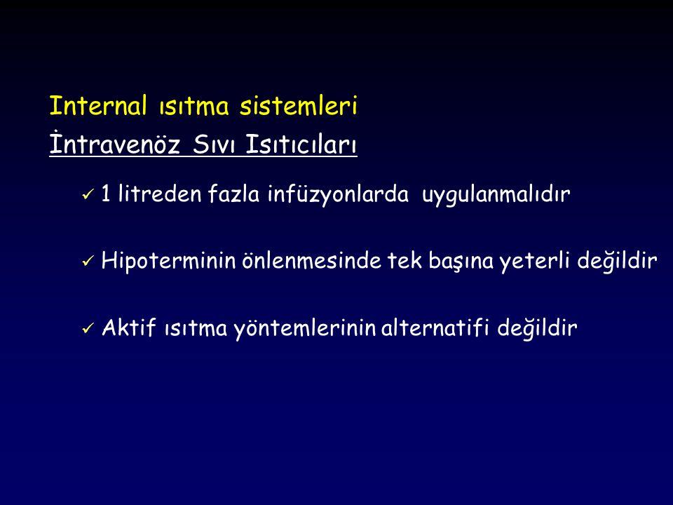 Isı ve nem değiştirici filtreler Solunum yolunun aktif ısıtılması / nemlendirilmesi normoterminin korunmasında az etkilidir Hynson JM, J Clin Anesth 1992 Bickler P, Anesth Analg 1990 Siliyal fonksiyonların korunması Bronkospazmın önlenmesinde etkin rol oynarlar Deriaz H, Ann Fr Anesth Réanim 1992
