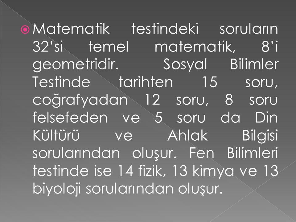 Girilen sınav sonucu 6 farklı puan hesaplanır.