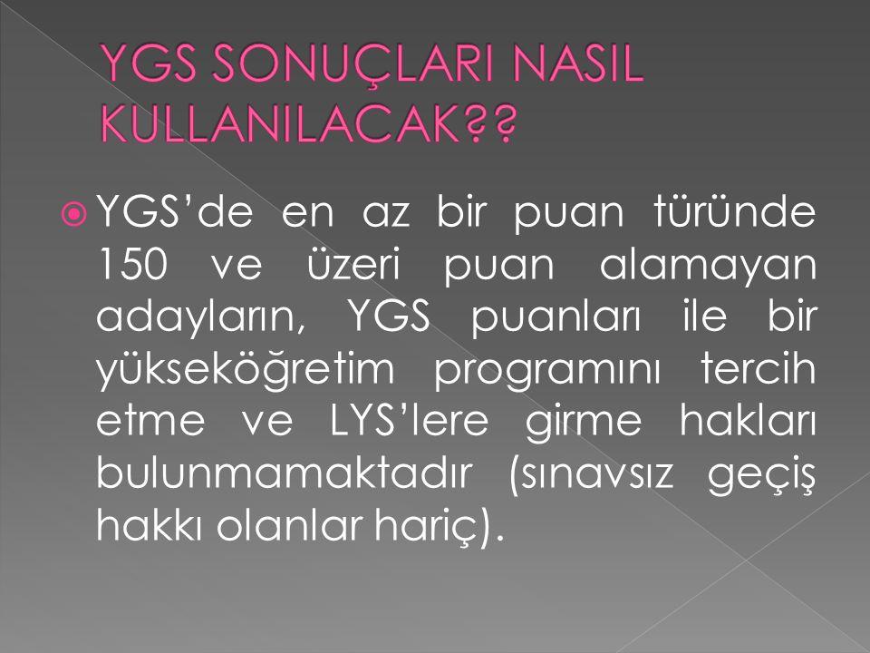  YGS'de en az bir puan türünde 150 ve üzeri puan alamayan adayların, YGS puanları ile bir yükseköğretim programını tercih etme ve LYS'lere girme hakları bulunmamaktadır (sınavsız geçiş hakkı olanlar hariç).