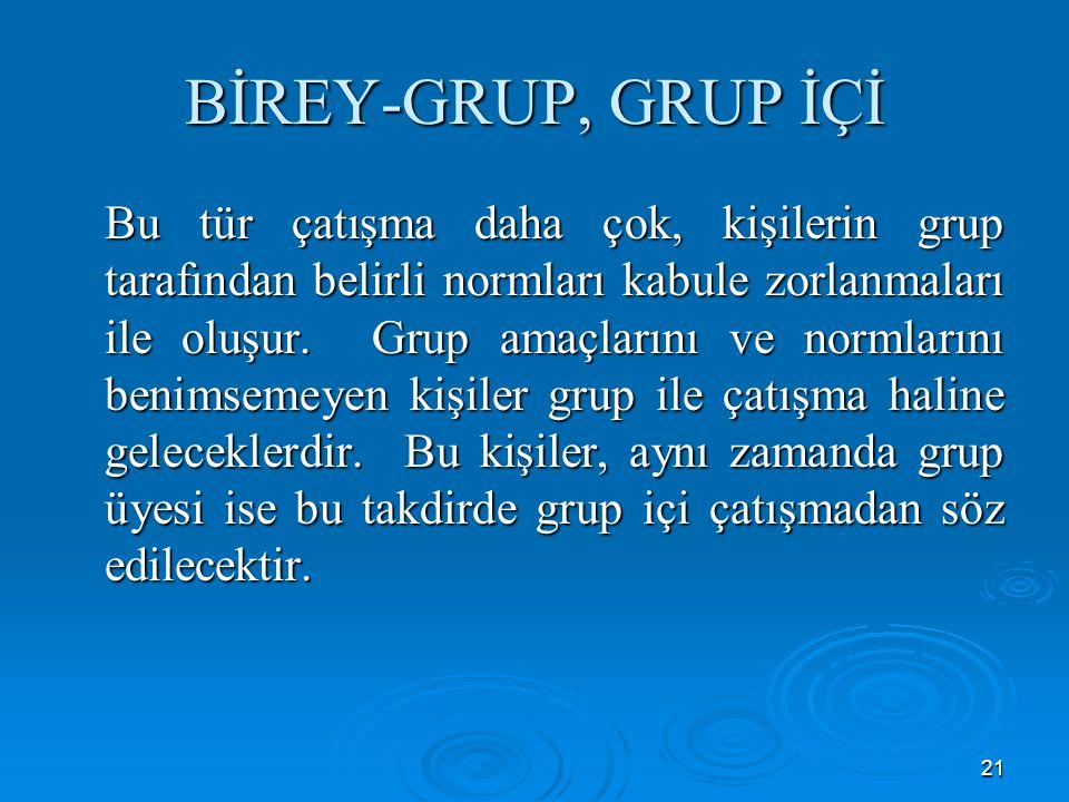21 BİREY-GRUP, GRUP İÇİ Bu tür çatışma daha çok, kişilerin grup tarafından belirli normları kabule zorlanmaları ile oluşur.