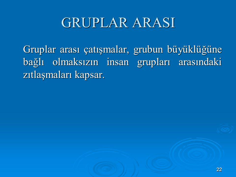 22 GRUPLAR ARASI Gruplar arası çatışmalar, grubun büyüklüğüne bağlı olmaksızın insan grupları arasındaki zıtlaşmaları kapsar.