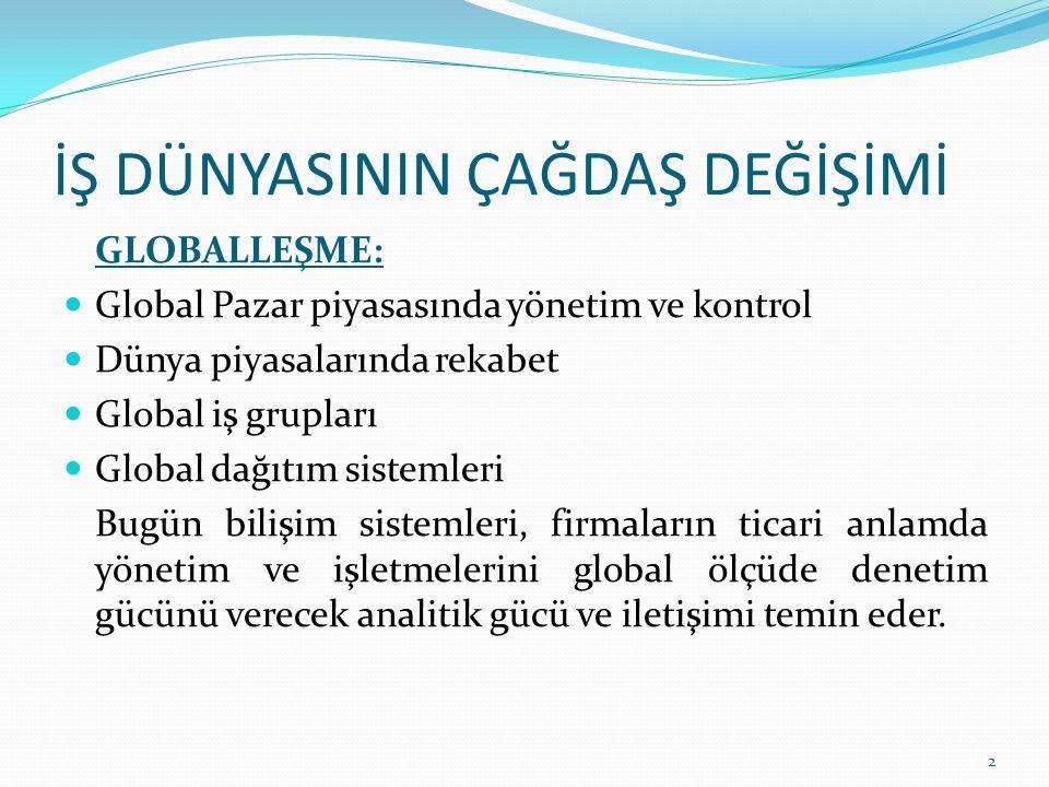 BİLİŞİM-ENFORMASYON SİSTEMİ NEDİR.