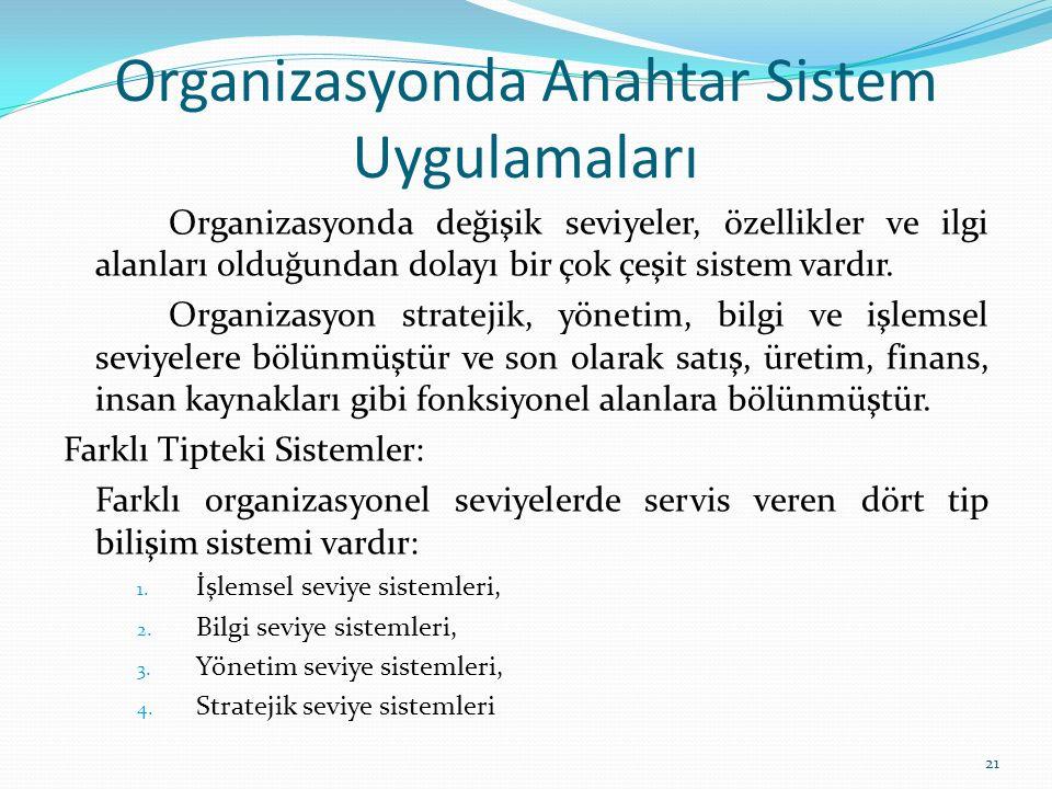 Organizasyonda Anahtar Sistem Uygulamaları Organizasyonda değişik seviyeler, özellikler ve ilgi alanları olduğundan dolayı bir çok çeşit sistem vardır.
