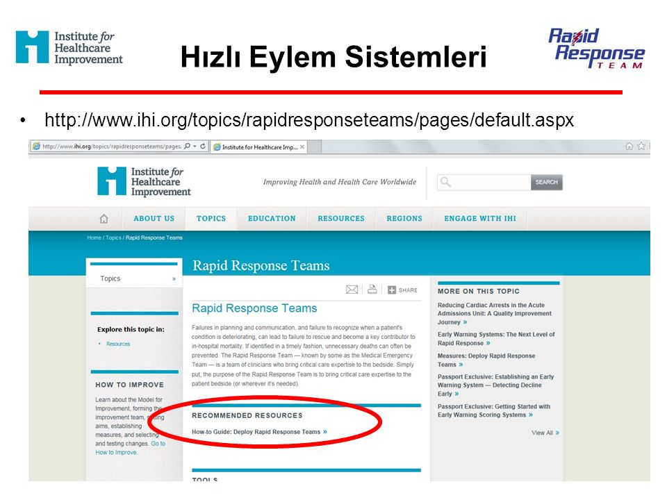 Hızlı Eylem Sistemleri http://www.ihi.org/topics/rapidresponseteams/pages/default.aspx
