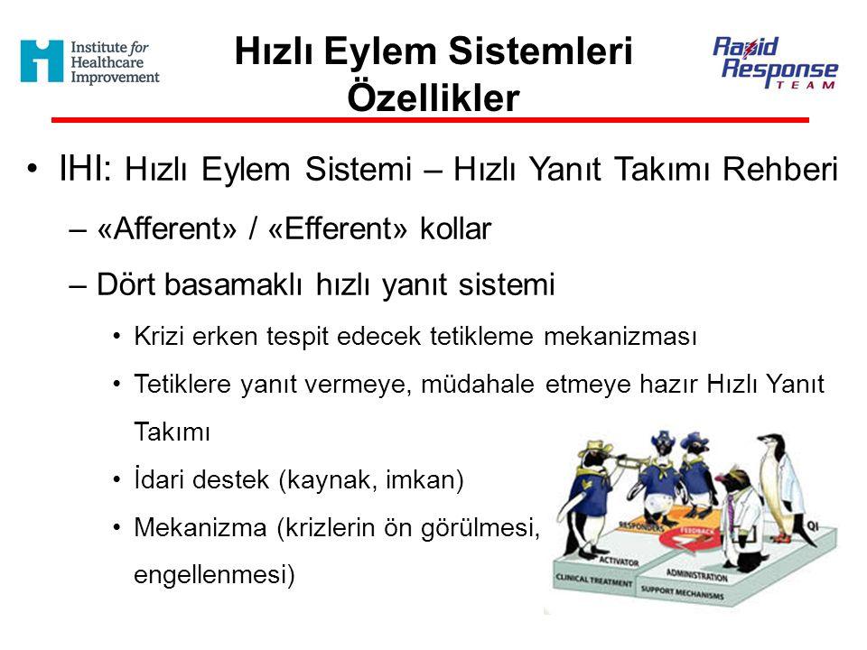 Hızlı Eylem Sistemleri Özellikler IHI: Hızlı Eylem Sistemi – Hızlı Yanıt Takımı Rehberi –«Afferent» / «Efferent» kollar –Dört basamaklı hızlı yanıt si
