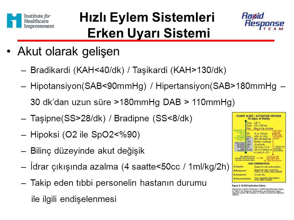 Hızlı Eylem Sistemleri Erken Uyarı Sistemi Akut olarak gelişen –Bradikardi (KAH 130/dk) –Hipotansiyon(SAB 180mmHg – 30 dk'dan uzun süre >180mmHg DAB >