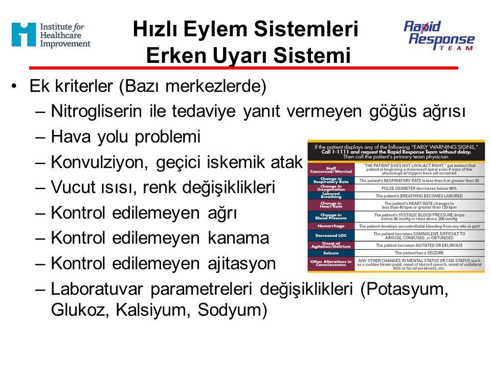 Hızlı Eylem Sistemleri Erken Uyarı Sistemi Ek kriterler (Bazı merkezlerde) –Nitrogliserin ile tedaviye yanıt vermeyen göğüs ağrısı –Hava yolu problemi
