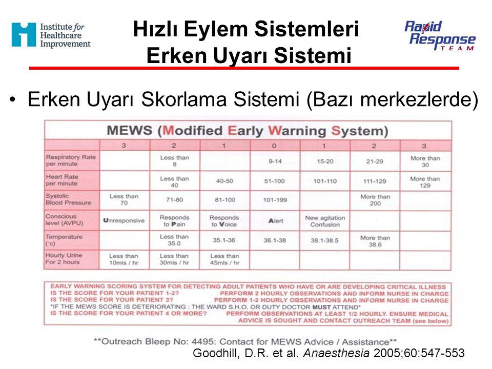 Hızlı Eylem Sistemleri Erken Uyarı Sistemi Erken Uyarı Skorlama Sistemi (Bazı merkezlerde) Goodhill, D.R. et al. Anaesthesia 2005;60:547-553