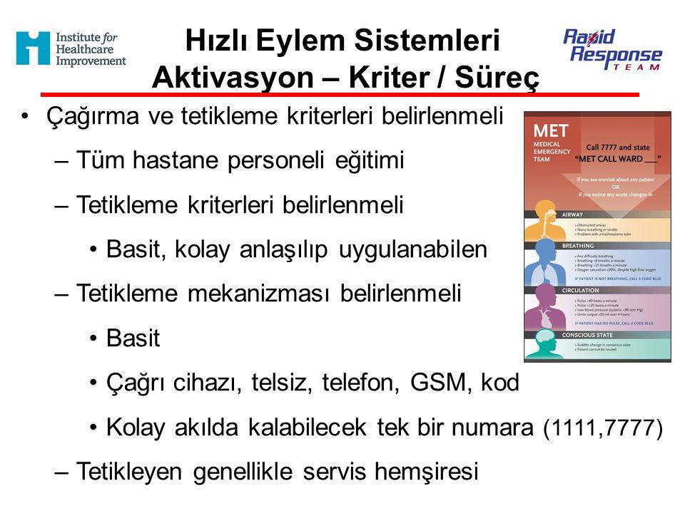 Hızlı Eylem Sistemleri Aktivasyon – Kriter / Süreç Çağırma ve tetikleme kriterleri belirlenmeli –Tüm hastane personeli eğitimi –Tetikleme kriterleri b