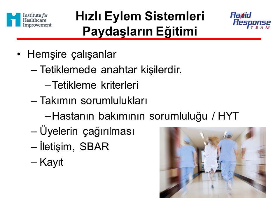 Hızlı Eylem Sistemleri Paydaşların Eğitimi Hemşire çalışanlar –Tetiklemede anahtar kişilerdir. –Tetikleme kriterleri –Takımın sorumlulukları –Hastanın