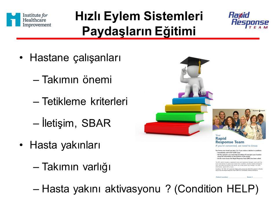 Hızlı Eylem Sistemleri Paydaşların Eğitimi Hastane çalışanları –Takımın önemi –Tetikleme kriterleri –İletişim, SBAR Hasta yakınları –Takımın varlığı –