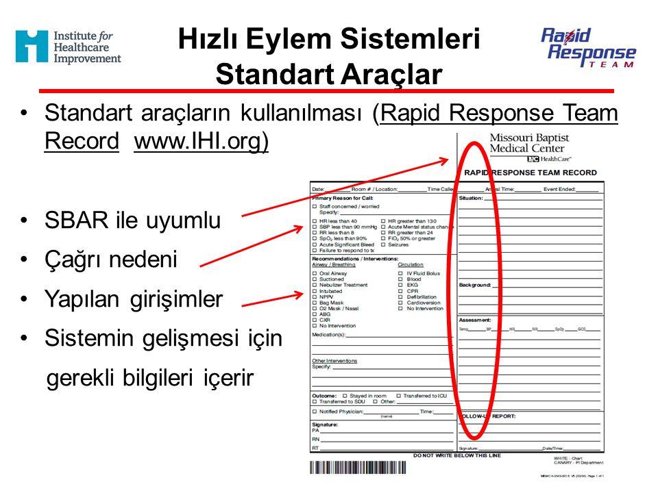 Hızlı Eylem Sistemleri Standart Araçlar Standart araçların kullanılması (Rapid Response Team Record www.IHI.org) SBAR ile uyumlu Çağrı nedeni Yapılan