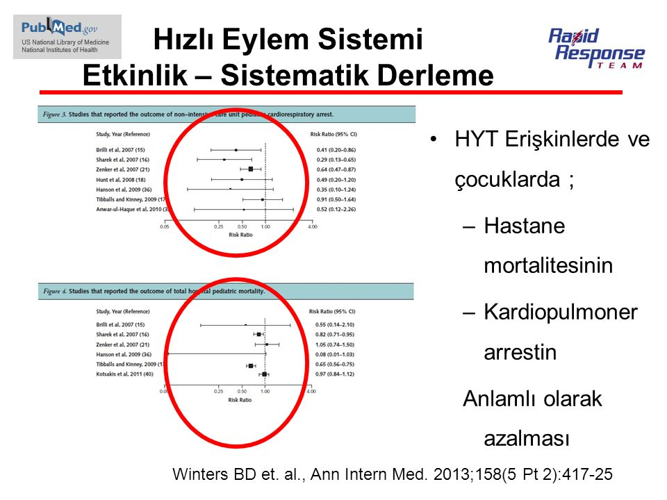 Hızlı Eylem Sistemi Etkinlik – Sistematik Derleme HYT Erişkinlerde ve çocuklarda ; –Hastane mortalitesinin –Kardiopulmoner arrestin Anlamlı olarak aza