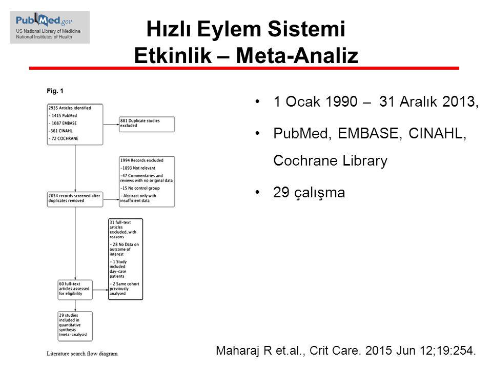 Hızlı Eylem Sistemi Etkinlik – Meta-Analiz 1 Ocak 1990 – 31 Aralık 2013, PubMed, EMBASE, CINAHL, Cochrane Library 29 çalışma Maharaj R et.al., Crit Ca