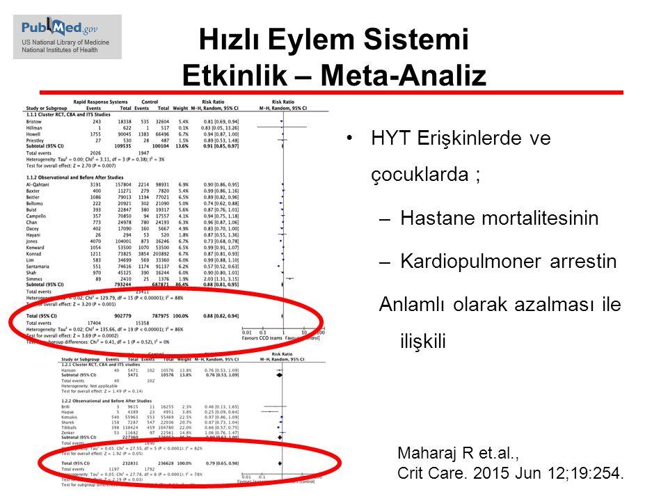 Hızlı Eylem Sistemi Etkinlik – Meta-Analiz HYT Erişkinlerde ve çocuklarda ; –Hastane mortalitesinin –Kardiopulmoner arrestin Anlamlı olarak azalması i