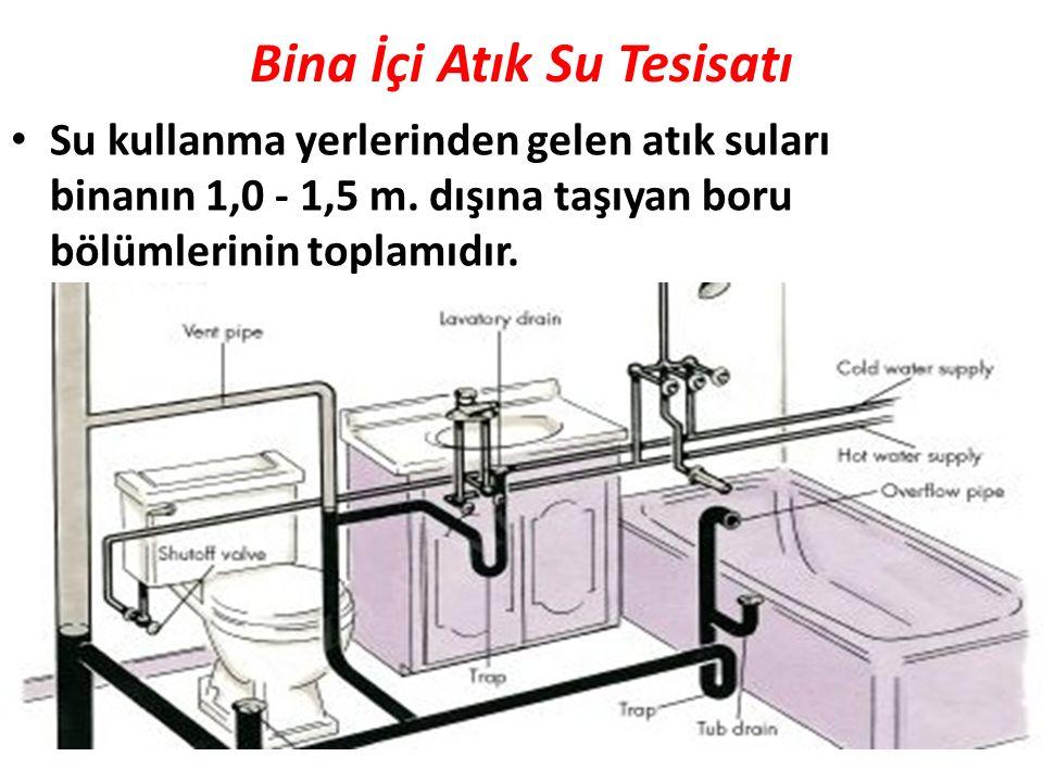 Bina İçi Atık Su Tesisatı Su kullanma yerlerinden gelen atık suları binanın 1,0 - 1,5 m. dışına taşıyan boru bölümlerinin toplamıdır.