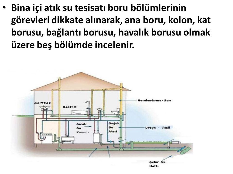 . Bina içi atık su tesisatı boru bölümlerinin görevleri dikkate alınarak, ana boru, kolon, kat borusu, bağlantı borusu, havalık borusu olmak üzere beş bölümde incelenir.