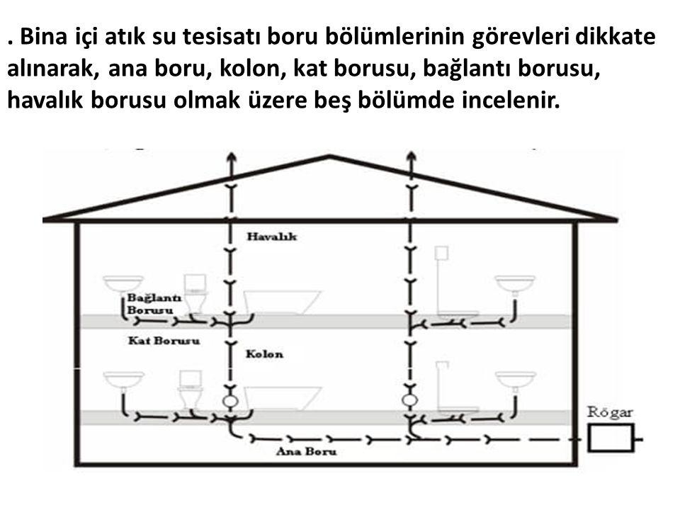 . Bina içi atık su tesisatı boru bölümlerinin görevleri dikkate alınarak, ana boru, kolon, kat borusu, bağlantı borusu, havalık borusu olmak üzere beş