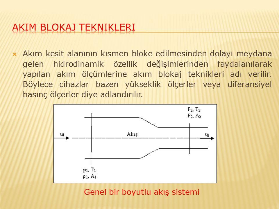  Akım kesit alanının kısmen bloke edilmesinden dolayı meydana gelen hidrodinamik özellik değişimlerinden faydalanılarak yapılan akım ölçümlerine akım blokaj teknikleri adı verilir.