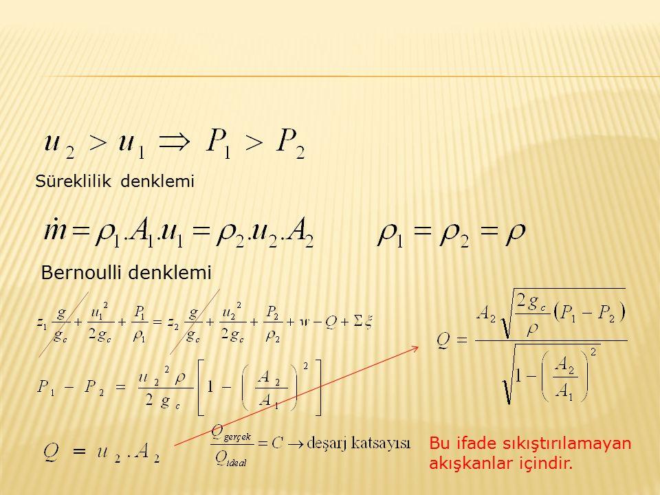 Süreklilik denklemi Bernoulli denklemi Bu ifade sıkıştırılamayan akışkanlar içindir.