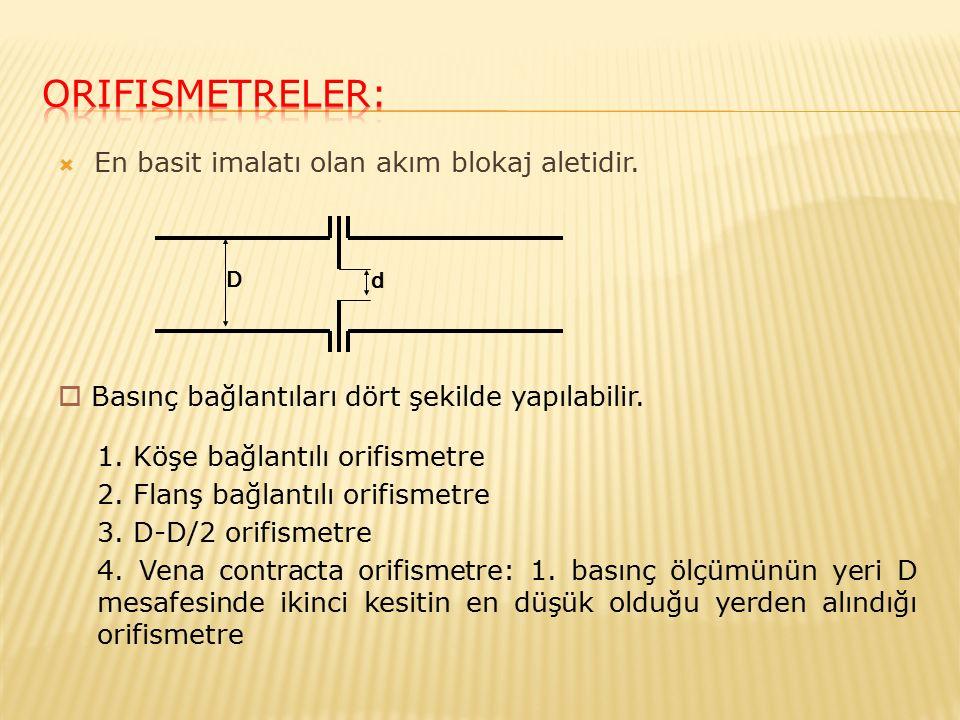  En basit imalatı olan akım blokaj aletidir. D d  Basınç bağlantıları dört şekilde yapılabilir.