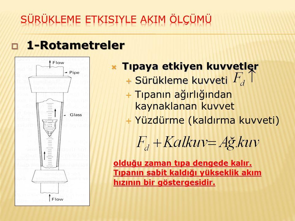  1-Rotametreler  Tıpaya etkiyen kuvvetler  Sürükleme kuvveti  Tıpanın ağırlığından kaynaklanan kuvvet  Yüzdürme (kaldırma kuvveti) olduğu zaman tıpa dengede kalır.