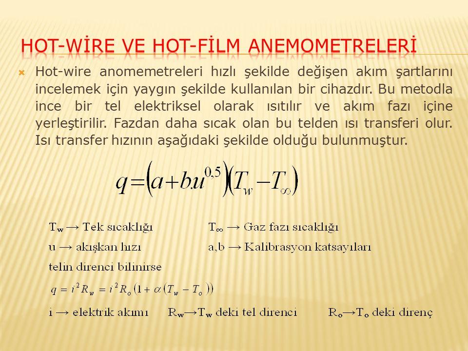  Hot-wire anomemetreleri hızlı şekilde değişen akım şartlarını incelemek için yaygın şekilde kullanılan bir cihazdır.