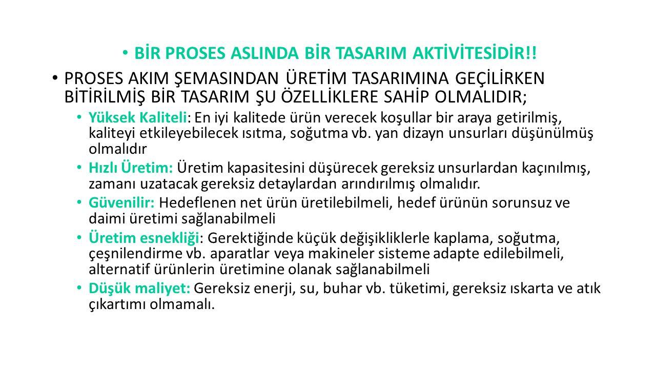 BİR PROSES ASLINDA BİR TASARIM AKTİVİTESİDİR!.