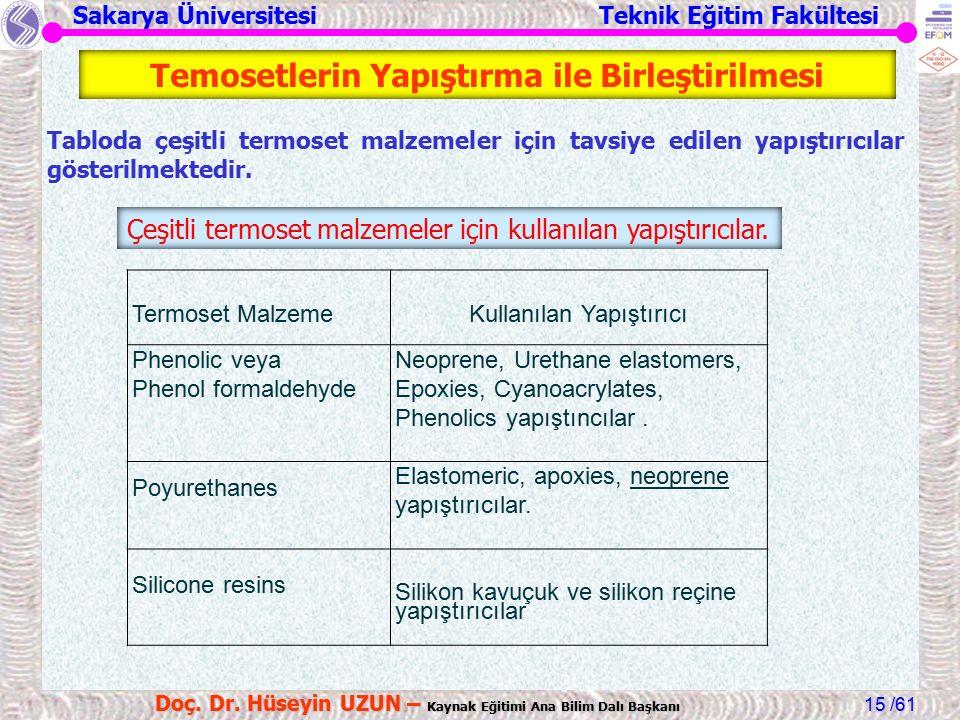 Sakarya Üniversitesi Teknik Eğitim Fakültesi /61 Doç. Dr. Hüseyin UZUN – Kaynak Eğitimi Ana Bilim Dalı Başkanı 15 Temosetlerin Yapıştırma ile Birleşti