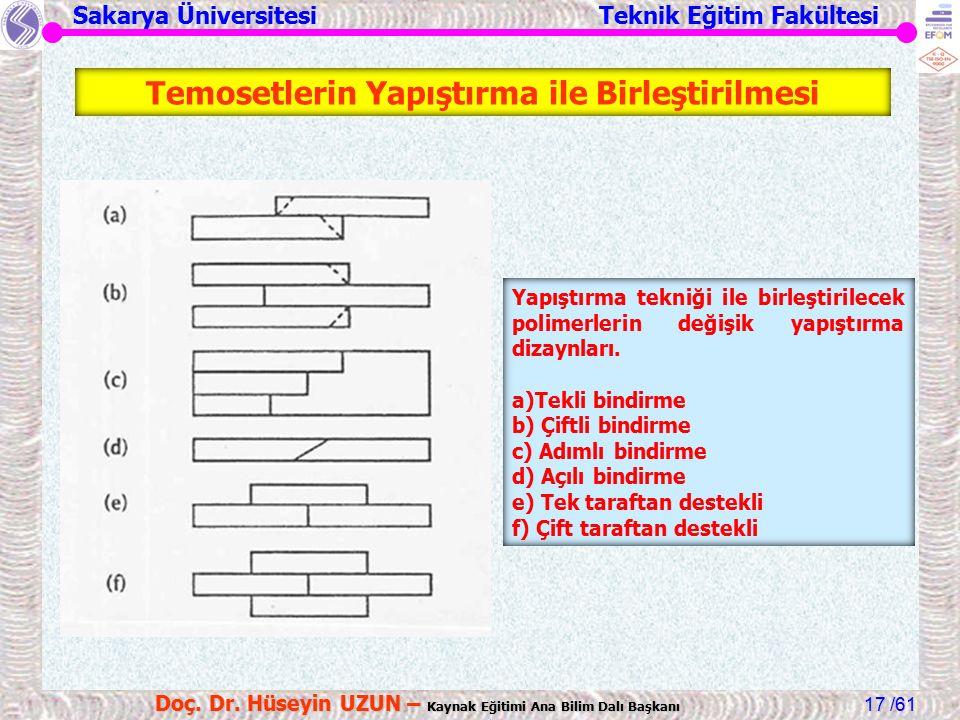 Sakarya Üniversitesi Teknik Eğitim Fakültesi /61 Doç. Dr. Hüseyin UZUN – Kaynak Eğitimi Ana Bilim Dalı Başkanı 17 Temosetlerin Yapıştırma ile Birleşti
