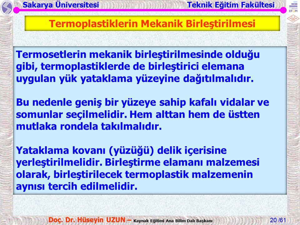 Sakarya Üniversitesi Teknik Eğitim Fakültesi /61 Doç. Dr. Hüseyin UZUN – Kaynak Eğitimi Ana Bilim Dalı Başkanı 20 Termosetlerin mekanik birleştirilmes