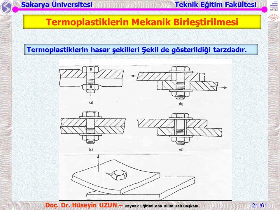 Sakarya Üniversitesi Teknik Eğitim Fakültesi /61 Doç. Dr. Hüseyin UZUN – Kaynak Eğitimi Ana Bilim Dalı Başkanı 21 Termoplastiklerin hasar şekilleri Şe