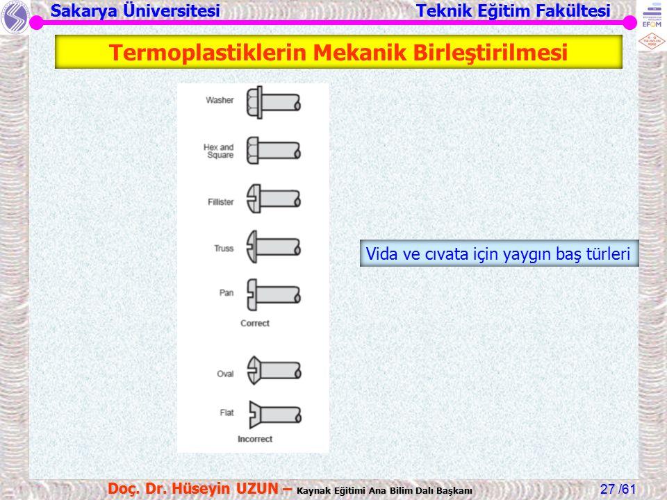 Sakarya Üniversitesi Teknik Eğitim Fakültesi /61 Doç. Dr. Hüseyin UZUN – Kaynak Eğitimi Ana Bilim Dalı Başkanı 27 Vida ve cıvata için yaygın baş türle