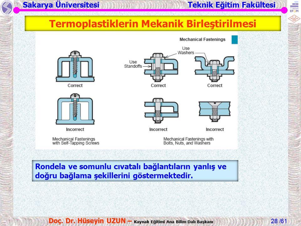 Sakarya Üniversitesi Teknik Eğitim Fakültesi /61 Doç. Dr. Hüseyin UZUN – Kaynak Eğitimi Ana Bilim Dalı Başkanı 28 Rondela ve somunlu cıvatalı bağlantı